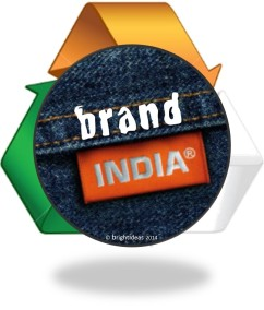 Recycling Brand India