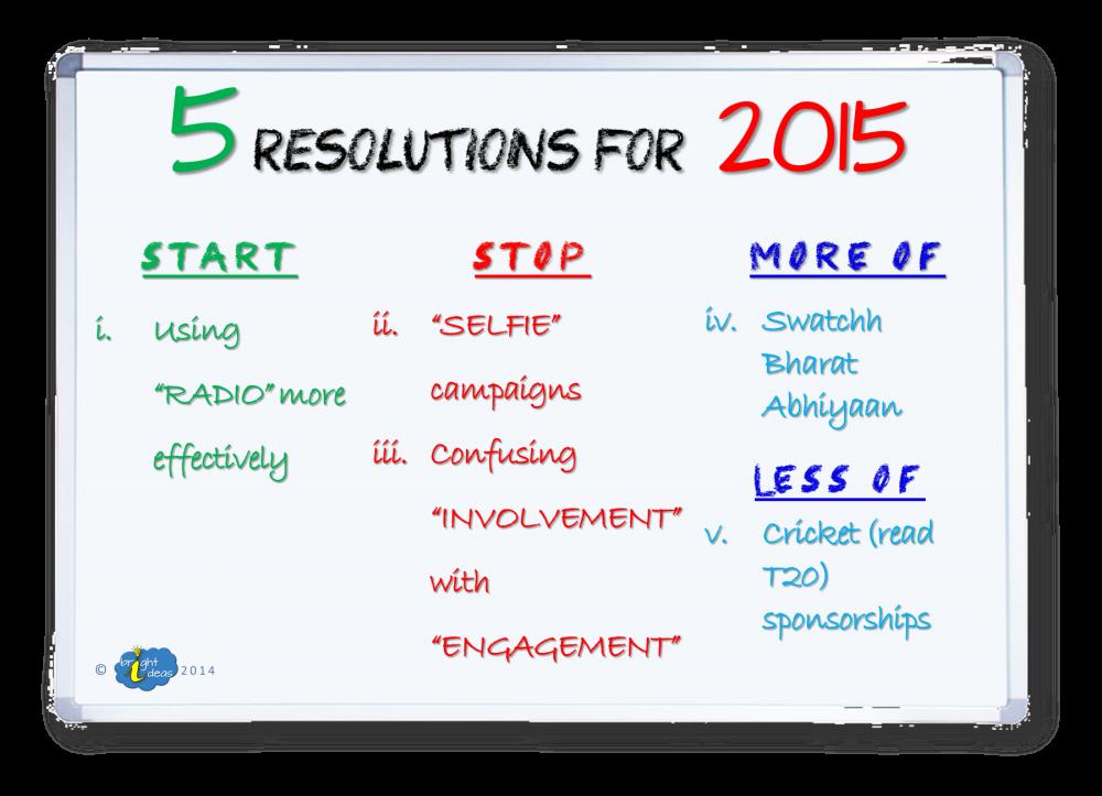 Brand New Resolutions MMXV (1/6)