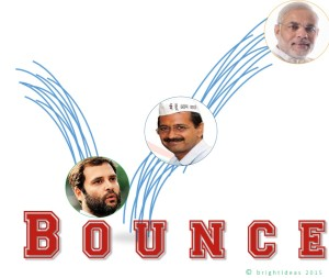 Bounce2